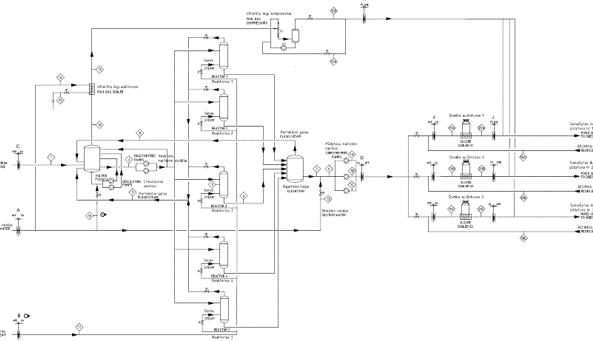 3. Likutinės šilumos iš  termohidrolizės panaudojimas Bendrovės reikmėms.png